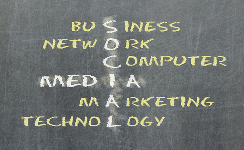 Social Media Campaigns Be The Future For Business Marketing