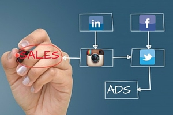 As you grow your business by hiring online marketing services