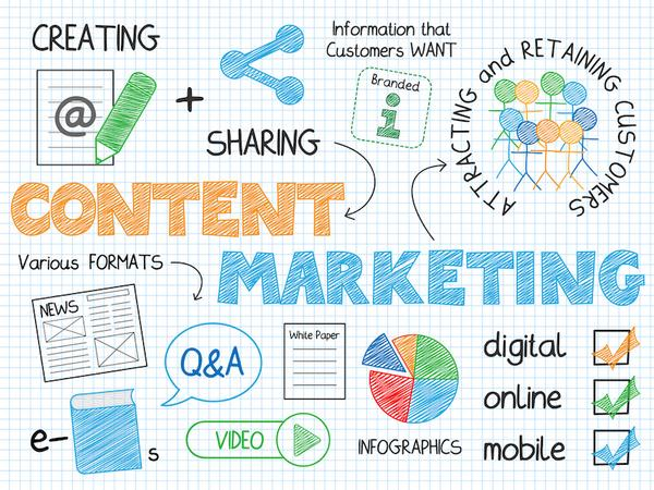 All experts endorse the importance and relevance of Content Marketing