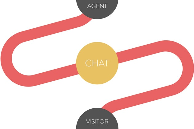 Customers want brands to talk to them only when they address them
